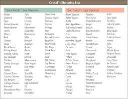 Monchoso Com Full Glycemic Index Food List Glycemic Food