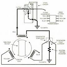 wiring diagram for phase failure relay image wiring diagram for phase failure relay search