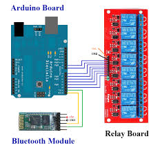 android arduino control arduino bluetooth control smart home wiring diagram