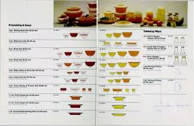 Pyrex Color Chart Pattern Friendship The Pyrex Collector Information For