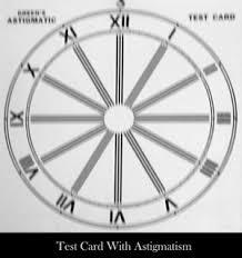 Astigmatism Chart Art Vision The Disordered Eye Astigmatism