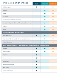 Estimating Job Sage Estimating Software For Construction Firms Estimating