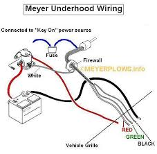 meyer plow light wiring diagram wirdig snow plow wiring harness diagram get image about wiring diagram