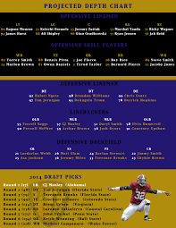 Depth Chart Baltimore Ravens Source Template Page 11 Of 66 All Templates Calendar