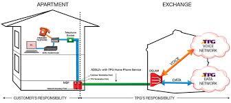 home network wiring diagram diagram pinterest home and home Network Socket Wiring Diagram home network wiring diagram wirdig, wiring diagram network wall socket wiring diagram