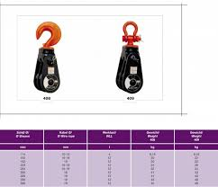 crosby snatch block, type 408 409 eurocable Snatch Block Diagrams Snatch Block Diagrams #89 snatch block pulley diagrams