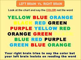 Gog Brain Map Presentation