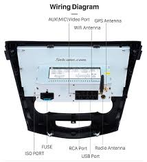 10 2 inch 1024 600 touchscreen 2016 nissan qashqai android 6 0 gps wiring diagram 10 2 inch 1024 600 touchscreen 2016 nissan qashqai android 6 0 gps radio navigation