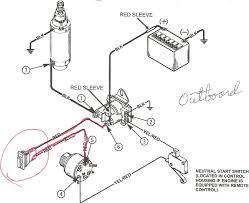 Fisher pontoon wiring diagram lexus ottawa wiring schematic