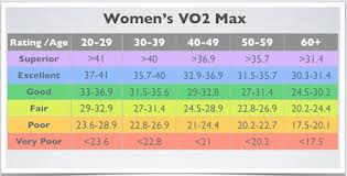 vo2 max athletes fitness test