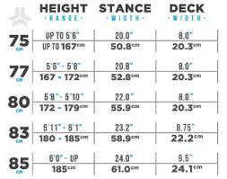 Skateboard Length And Width Chart Choosing Your Setup
