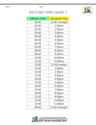 Military Time To Standard Time Chart Military Time Chart