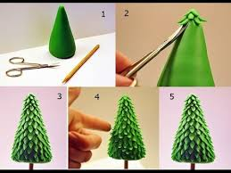 146 Best Christmas Trees Images On Pinterest  Resolutions At Home Christmas Tree