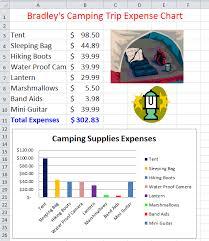 Camping List Excel Barca Fontanacountryinn Com