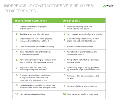 employee or ic compliance at a glance hiring upwork questions to ask before contracting a lancer