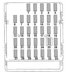 subaru forester fuse block wiring diagram wiring diagram 2009 forester fuse box wiring diagram data2009 forester fuse box wiring diagram schematic 2009 forester