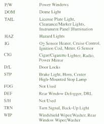 fuse box chevy tracker under the dash 2001 diagram guide fuse box chevy tracker under the dash 2001 diagram