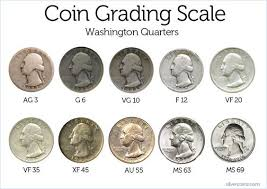 Coin Grading Scale Coins Coin Grading Coin Collecting