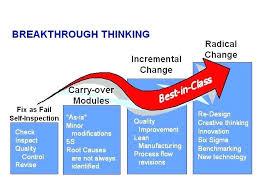 Business Analysis Template Software Strategy Framework Model ...