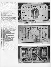 Carburetor Technical Information