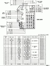 1994 dodge dakota fuse box diagram wiring diagram user fuse box 94 dodge dakota wiring diagram 1994 dodge dakota fuse box diagram 1994 dodge dakota fuse box diagram