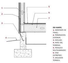 Metal Framing Details Tipos De Fundaciones Para Steel Frame Steel