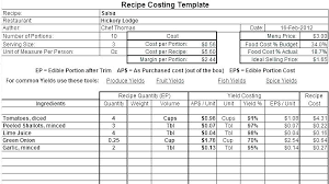 Free Printable Recipe Templates Best Bill Of Sale Template