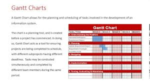 How To Use A Gantt Chart In Project Management Project Management Tools Gantt Charts