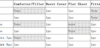 Bed Linen Glamorous Duvet Cover Measurements Duvet Cover Intended ... & Bed Linen Astonishing Full Size Duvet Cover Dimensions Bedding Regarding King  Size Duvet Cover Dimensions Decorating ... Adamdwight.com