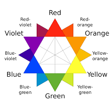 Using Colour Therapy Luna Holistics