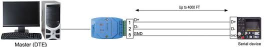 usb to serial adapter wiki usb to serial rs485 setup
