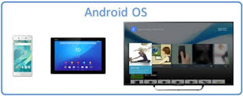 sony tv android. perform the following operation to reset tv. sony tv android c