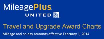 United Mileageplus Partner Award Chart Current New