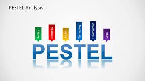 Pest Analysis Template Pestel Analysis Powerpoint Templates