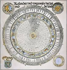 Roman Julian Calendar