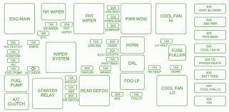 2012 equinox fuse diagram wiring auto wiring diagrams instructions 2005 chevy venture fuse box diagram 2006 equinox fuse box diagram unique lincoln navigator ls 2003