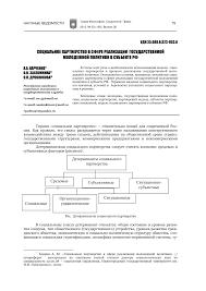 Социальное партнерство в сфере реализации государственной  Показать еще