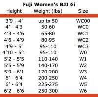 Fuji Gi Size Chart Hypnotik Bjj Gi Size Chart Fuji Gi Size Chart Bjj