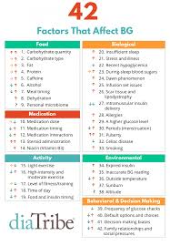 Rational Normal Blood Glucose Levels For Children Chart Type