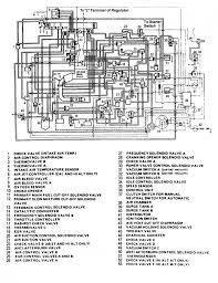 unique 2005 dodge caravan fuse box diagram 2004 wiring data 97 honda accord engine diagram new