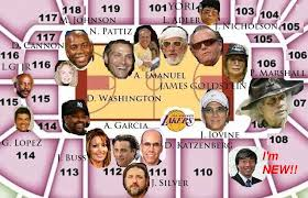 Lakers Seating Chart Lakers La Lakers New Tricks