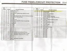 50 beautiful 08 ford f150 fuse diagram diagram tutorial 2015 Ford F-150 Fuse Diagram 08 ford f150 fuse diagram elegant trailer towing package relay locations page 3 f150online forums of
