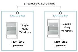 Window Brand Comparison Chart Single Hung Windows 2019 Replacement Costs Modernize