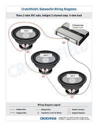 one 4 ohm dvc sub mono amp 2 load tearing subwoofer wiring diagram Ohm Subwoofer Wiring subwoofer wiring diagrams arresting diagram dual 2 ohm