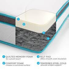 LinenSpa 8 Inch Memory Foam and Innerspring Hybrid Mattress, Twin