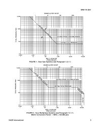 H2s Partial Pressure Chart Mr017501