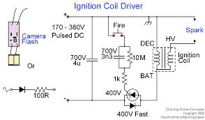 ignition coil driver gif description
