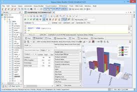 Aqua Data Studio Mysql Database Admin Tool Aquafold