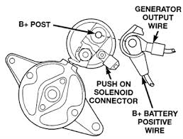 saturn sl1 radio wiring diagram wiring diagram and hernes 200 saturn sl wiring diagram discover your