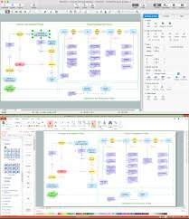 Flow Chart On Water Cycle Draw Flowcharts With Conceptdraw Chart Examples Make A